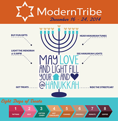 Hanukkah Infographic Describes Hanukkah at Moderntribe