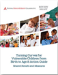 National Results and Equity Collaborative Invites Review of New Early...