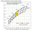 Nominal CCT Quadrangles (4000K)