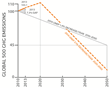 Thomson Reuters Releases Greenhouse Gas Emissions Data on Global 500...