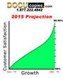 Digital Printing Company DocuCopies.com Forecasts Future Plans and...