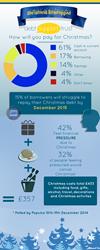 Debt Infographic