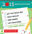 Make Your New Year's Resolutions Stay with Two Apples a Day, Says...