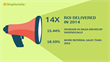 ShopSocially Delivers 14X ROI to its Customers in 2014