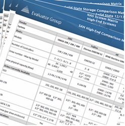 2015 Comparison Matrices, Evaluator Group