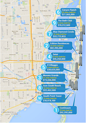 Miami Luxury Condo Sales 2014