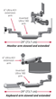 ICW Solves a Computer Mounting Challenge for Labor & Delivery