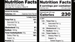 New Menu Labeling Regulations By FDA Are A Huge Step in Calorie...