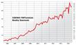 CADENAS PARTsolutions Clients See Record 106 Million Digital Part...
