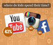 curbi finds Instagram passes Facebook as the top social network for children in 2014