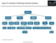 Advanced Monitoring Essential to Ensure Maximum Uptime of Banking and...