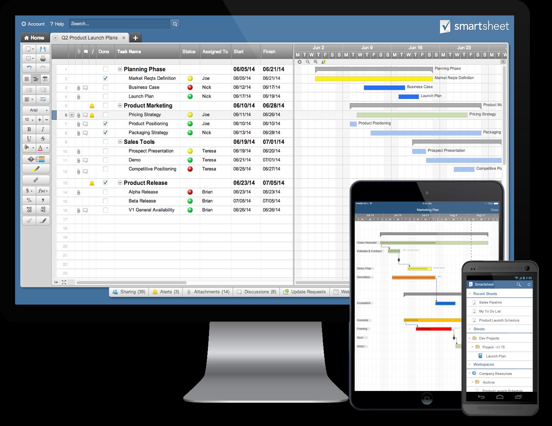 Smartsheet Uses Microsoft Azure Active Directory To
