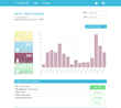 Forewards Introduces Deep Analytics for Referral Marketing