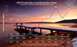 2014 North Lake Tahoe Lakefront Real Estate Sales Chart