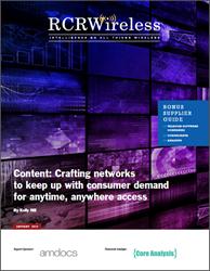 content anywhere telecom software