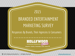Image of logo used for Hollywood Branded Inc. 2015 entertainment marketing survey which discusss consumer engagement and consumer sales increase due to product placement and celebrity endorsement
