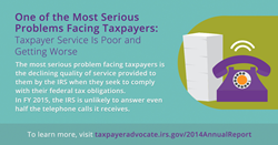 One of the Most Serious Problems Facing Taxpayers: Taxpayer Service is Poor and Getting Worse