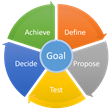 Simple but Powerful Goal Achievement App, CapAGoal, Launched on...