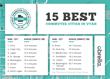 15 Best Commuter Cities in Utah - Infographic