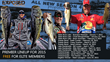 ProPatterns Exposed Returns on February 4th with Veteran Angler Brian...