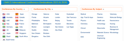 OMICS International Conference Destinations