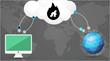 Shellfire VPN for Mac connected