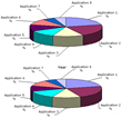 Nonwoven Filter Media Undergoing Rapid Transformation; Asia-Pacific to...
