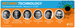 CTO Forum Announces Keynote Speakers for RETHINK Technology 2015