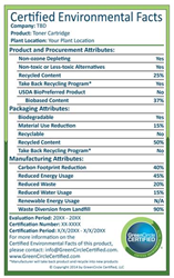 GreenCircle's Certified Environmental Facts™ label