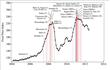 Friends of Science Condemn Al Gore's Statement Blaming Russia for...