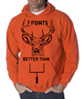 $25 Reward - Blaze Orange Hoodie