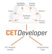 """CET Developer """"spider web"""""""