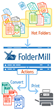 FolderMill