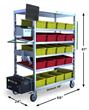 New Picking Cart Innovation Opens Advanced Picking Processes to Any...