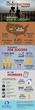 infographic construction balboa capital