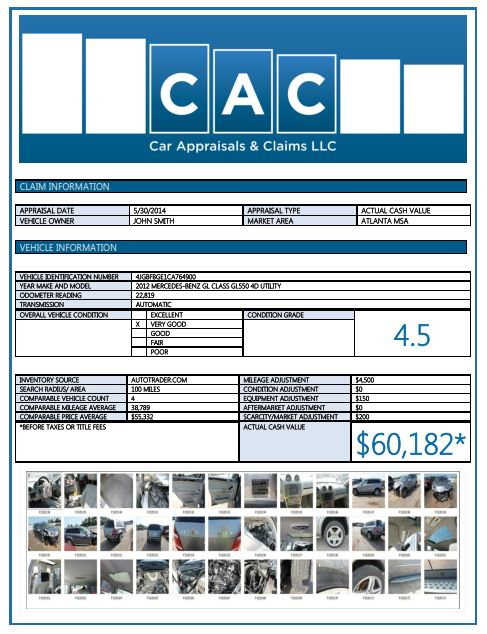 Auto Buying With Confidence: Car Appraisals & Claims LLC