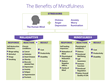 With eMindful, companies and consumers may finally have a solution for...