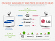Mobee's recent Super Bowl data finds the brands and retailers that...