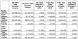OCC January 2015 Volume Chart