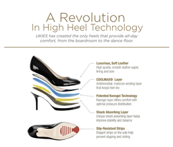 world's most comfortable heels
