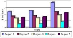 Renal Biomarkers