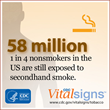 CDC Reports: 58 Million Nonsmokers in US Are Still Exposed to Secondhand Smoke