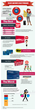 The best and worst loyalty programs