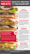 New Infographic Details the Nutrition, Safety and Value of Processed Meats