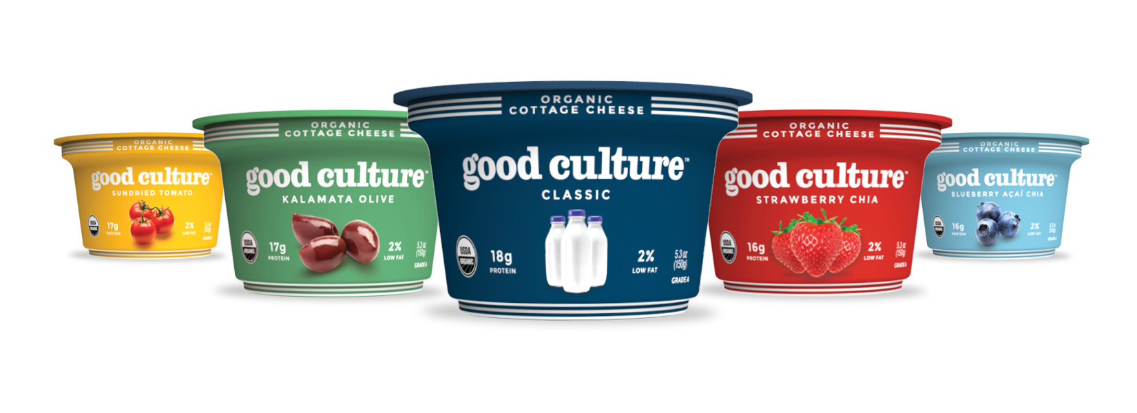 Good Culture Launches Cottage Cheese But Better