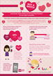 Not a Match: Study Shows Online Dating and Personal Phone Numbers Are...
