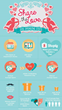 Infographic on 2015 Valentine's Day Spending.