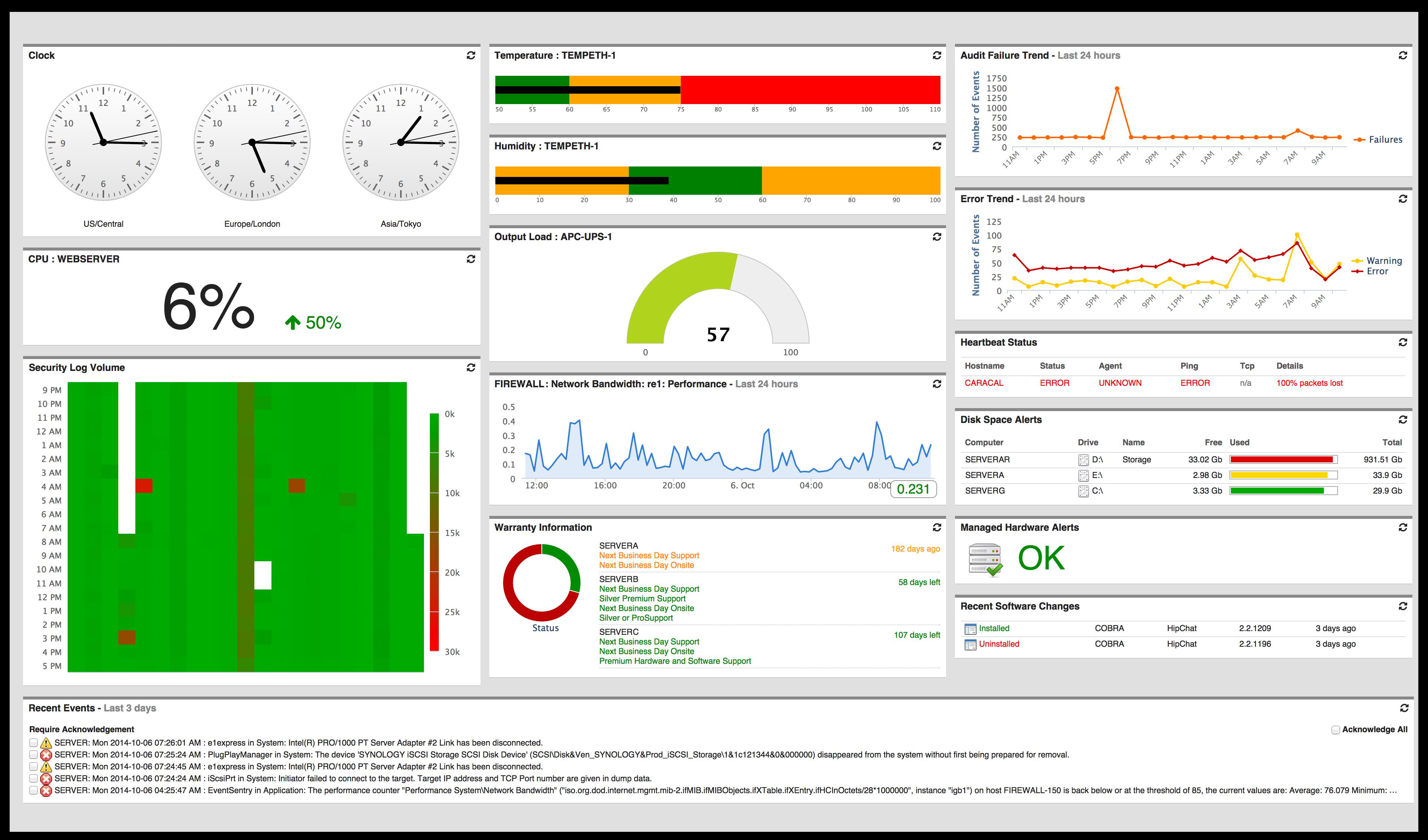 eventsentry 31 boasts a modernized dashboard scheduled