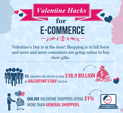 Valentine Hacks for e-Commerce Infographic by Youssef el Hodaigui