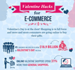 New Valentine's Day Infographic Published by Online Marketing Consultant Youssef Hodaigui